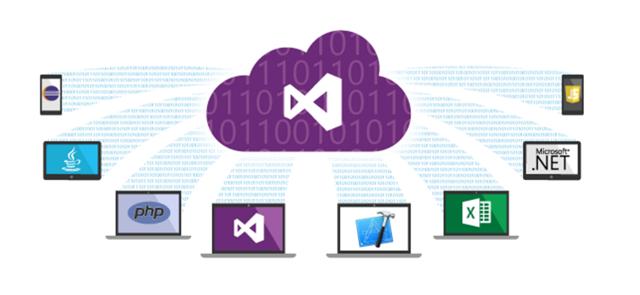 Introdução o Visual Studio Team Services
