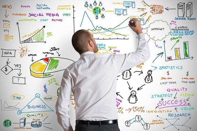 A busca pela produtividade em projetos de software