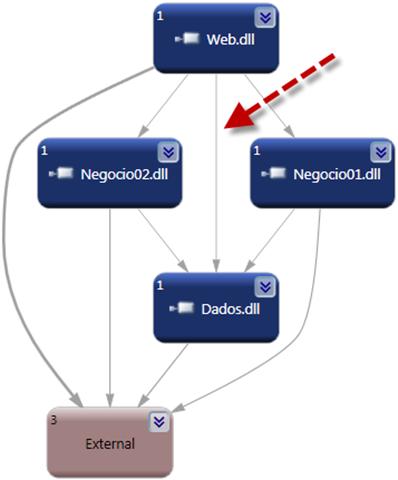 Desenvolvendo em camadas visual studio team system 2010