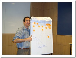Ramon Durães treinamento de SCRUM 2011 na Rede Bahia