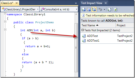 Test Impact Visual Studio Team System 2010