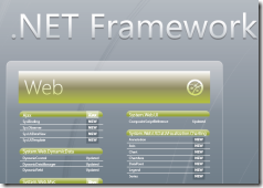 Poster de classes do .NET Framework 4.0